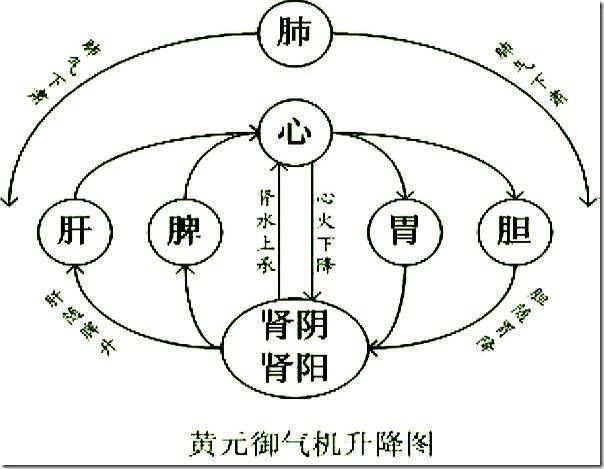 yuanyundong