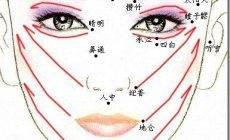 面部刮痧:女人美丽的秘密武器
