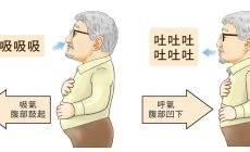 腹式呼吸:生命深层能量来源